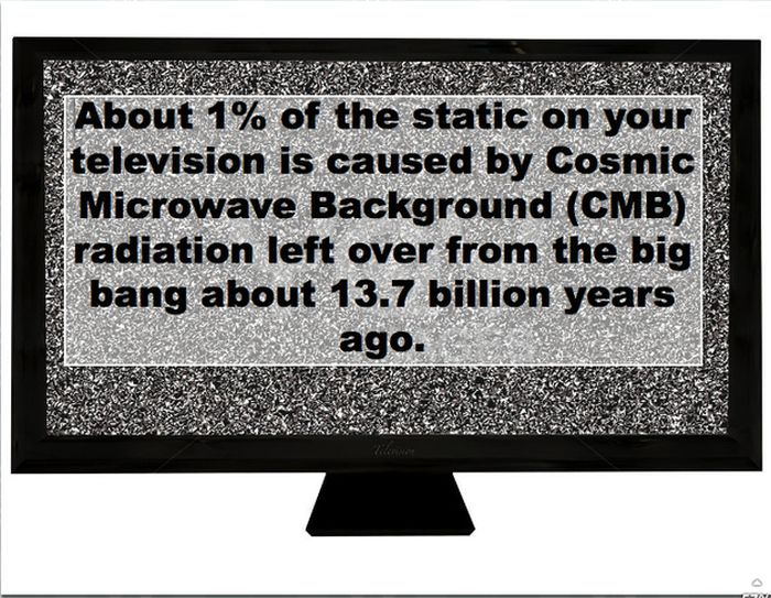 Fact- background radiation
